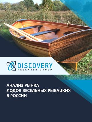 Маркетинговое исследование - Анализ рынка лодок весельных рыбацких в России