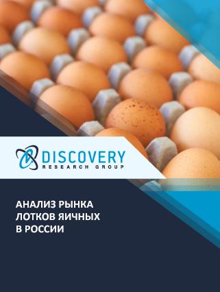 Анализ рынка лотков яичных в России