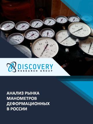 Анализ рынка манометров деформационных в России
