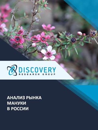 Маркетинговое исследование - Анализ рынка мануки в России