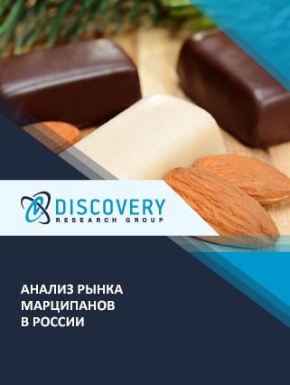 Маркетинговое исследование - Анализ рынка марципанов в России