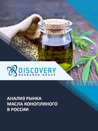 Маркетинговое исследование - Анализ рынка масла конопляного в России