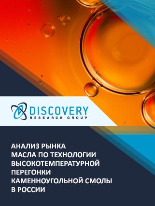 Анализ рынка масла по технологии высокотемпературной перегонки каменноугольной смолы в России