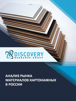 Маркетинговое исследование - Анализ рынка материалов картонажных в России