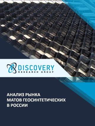 Маркетинговое исследование - Анализ рынка матов геосинтетических в России