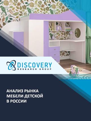 Анализ рынка мебели детской в России