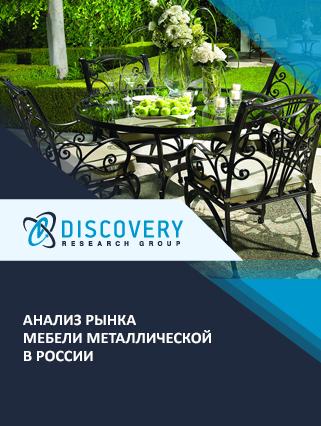 Анализ рынка мебели металлической в России
