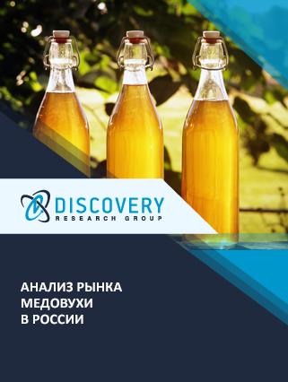 Маркетинговое исследование - Анализ рынка медовухи в России