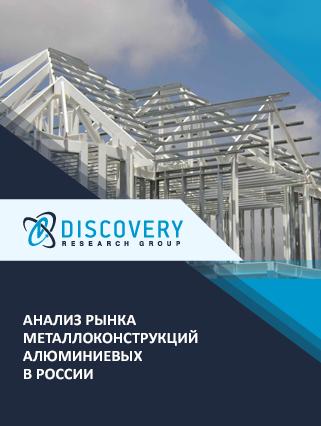 Анализ рынка металлоконструкций алюминиевых в России