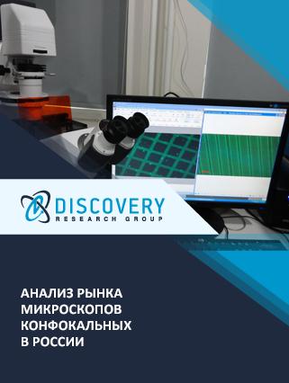 Анализ рынка микроскопов конфокальных в России