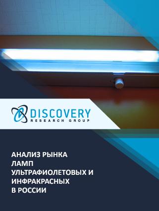 Маркетинговое исследование - Анализ рынка ламп ультрафиолетовых и инфракрасных в России