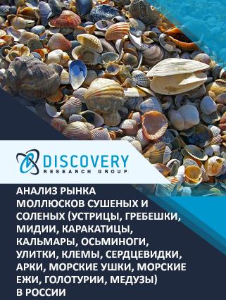 Маркетинговое исследование - Анализ рынка моллюсков сушеных и соленых (устрицы, гребешки, мидии, каракатицы, кальмары, осьминоги, улитки, клемы, сердцевидки, арки, морские ушки, морские ежи, голотурии, медузы) в России