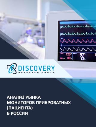 Анализ рынка мониторов прикроватных (пациента) в России