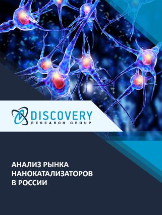 Анализ рынка нанокатализаторов в России