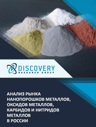 Анализ рынка нанопорошков металлов, оксидов металлов, карбидов и нитридов металлов в России