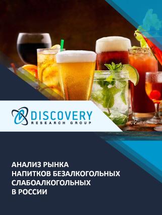 Маркетинговое исследование - Анализ рынка напитков безалкогольных слабоалкогольных в России