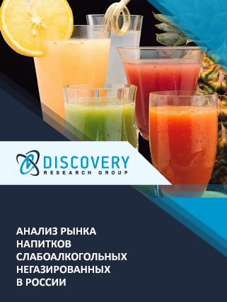 Маркетинговое исследование - Анализ рынка напитков слабоалкогольных негазированных в России