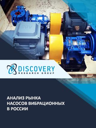 Маркетинговое исследование - Анализ рынка насосов вибрационных в России