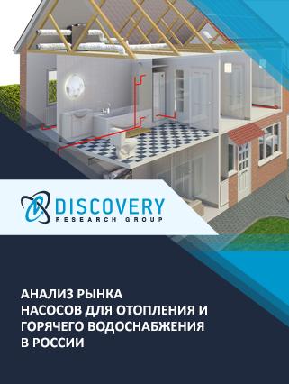 Маркетинговое исследование - Анализ рынка насосов для отопления и горячего водоснабжения в России