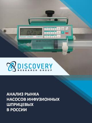 Маркетинговое исследование - Анализ рынка насосов инфузионных шприцевых в России
