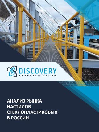 Маркетинговое исследование - Анализ рынка настилов стеклопластиковых в России