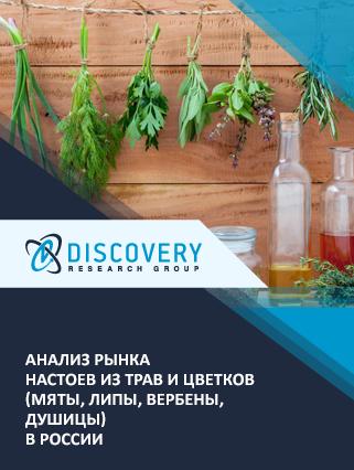 Маркетинговое исследование - Анализ рынка настоев из трав и цветков (мяты, липы, вербены, душицы) в России