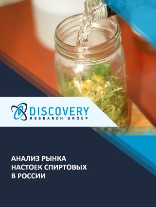 Маркетинговое исследование - Анализ рынка настоек спиртовых в России