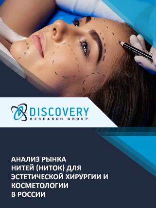 Анализ рынка нитей (ниток) для эстетической хирургии и косметологии в России