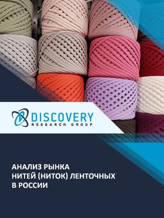 Анализ рынка нитей (ниток) ленточных в России