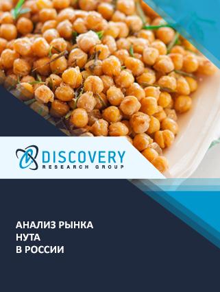 Маркетинговое исследование - Анализ рынка нута в России