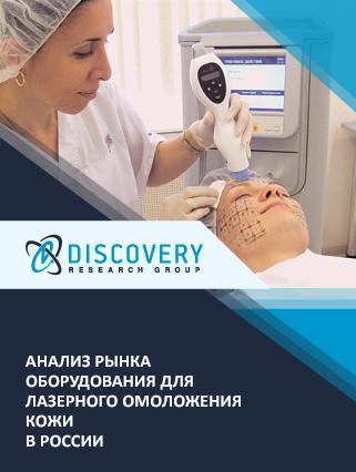 Анализ рынка оборудования для лазерного омоложения кожи в России