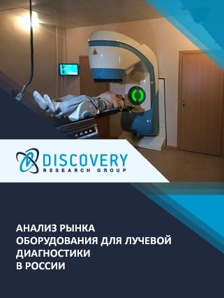 Анализ рынка оборудования для лучевой диагностики в России