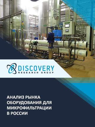 Маркетинговое исследование - Анализ рынка оборудования для микрофильтрации в России
