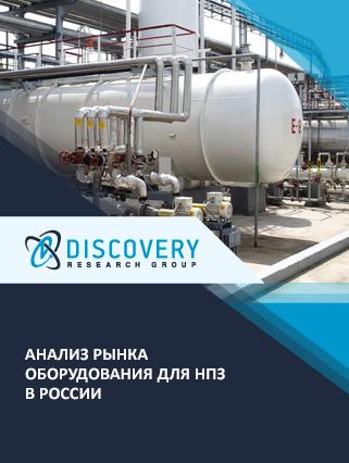 Маркетинговое исследование - Анализ рынка оборудования для НПЗ в России
