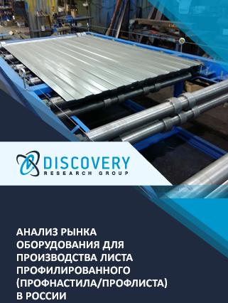 Анализ рынка оборудования для производства листа профилированного (профнастила/профлиста) в России