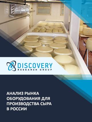 Маркетинговое исследование - Анализ рынка оборудования для производства сыра в России