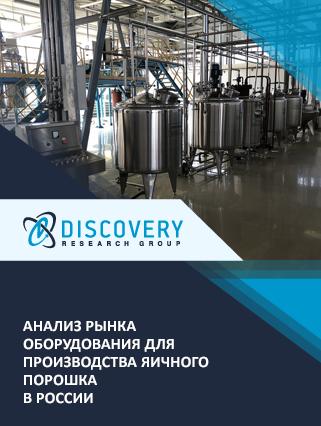 Маркетинговое исследование - Анализ рынка оборудования для производства яичного порошка в России
