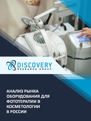 Анализ рынка оборудования для фототерапии в косметологии в России