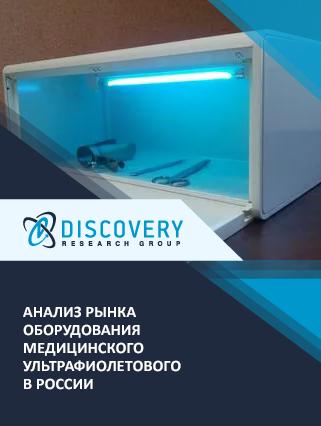 Анализ рынка оборудования медицинского ультрафиолетового в России