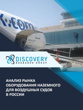Маркетинговое исследование - Анализ рынка оборудования наземного для воздушных судов в России