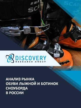 Анализ рынка обуви лыжной и ботинок сноуборда в России