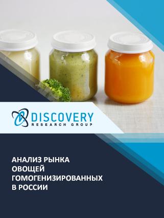 Анализ рынка овощей гомогенизированных в России