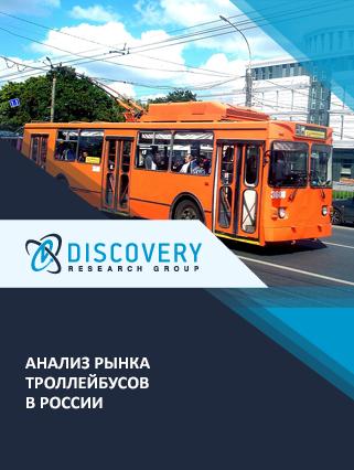 Маркетинговое исследование - Анализ рынка троллейбусов в России