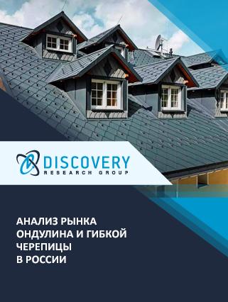 Маркетинговое исследование - Анализ рынка ондулина и гибкой черепицы в России