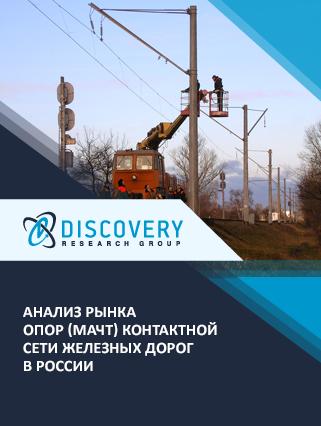 Маркетинговое исследование - Анализ рынка опор (мачт) контактной сети железных дорог в России