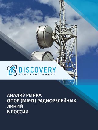 Анализ рынка опор (мачт) радиорелейных линий в России