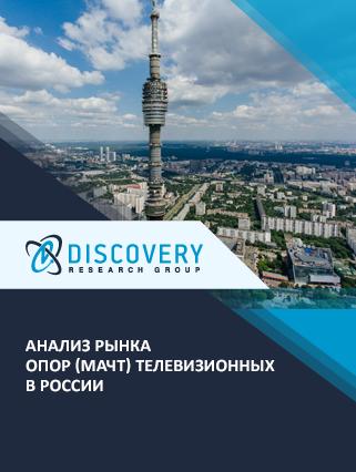 Анализ рынка опор (мачт) телевизионных в России