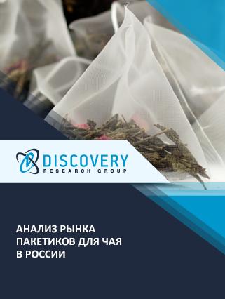 Маркетинговое исследование - Анализ рынка пакетиков для чая в России