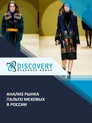 Анализ рынка пальто меховых в России
