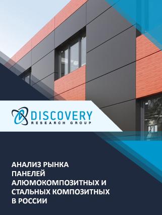 Анализ рынка панелей алюмокомпозитных и стальных композитных в России